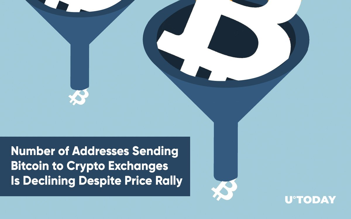 Bitcoin Is Being Sent to Crypto Exchanges Less Frequently