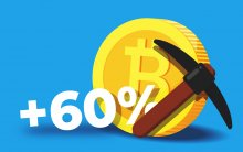 Bitcoin's Hash Rate and Mining Difficulty Jump 60 Percent Since June