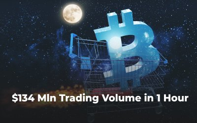 Bitcoin Futures Show $134 Mln Trade Volume in One Hour on Binance